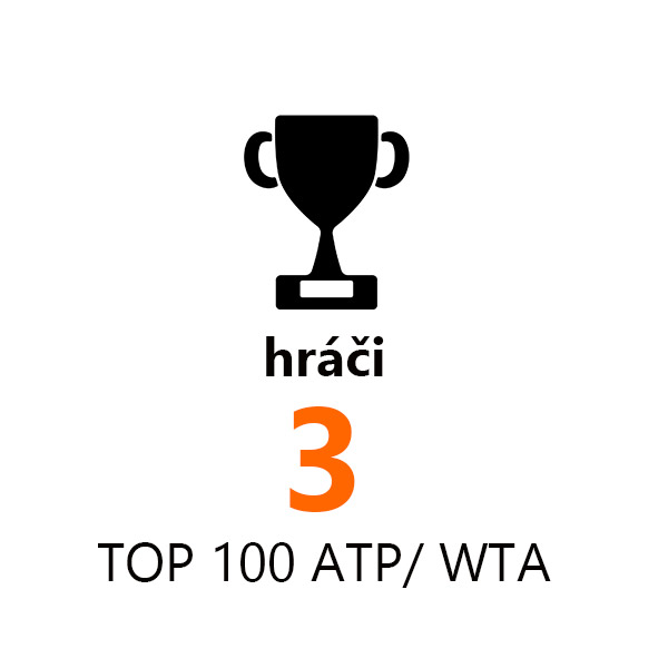 TOP100ATP