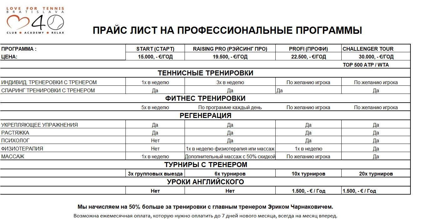 CENNIK_PROFI_rus