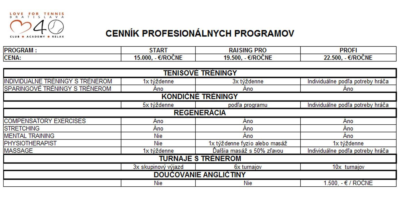 CENNIK_PROFI_svk
