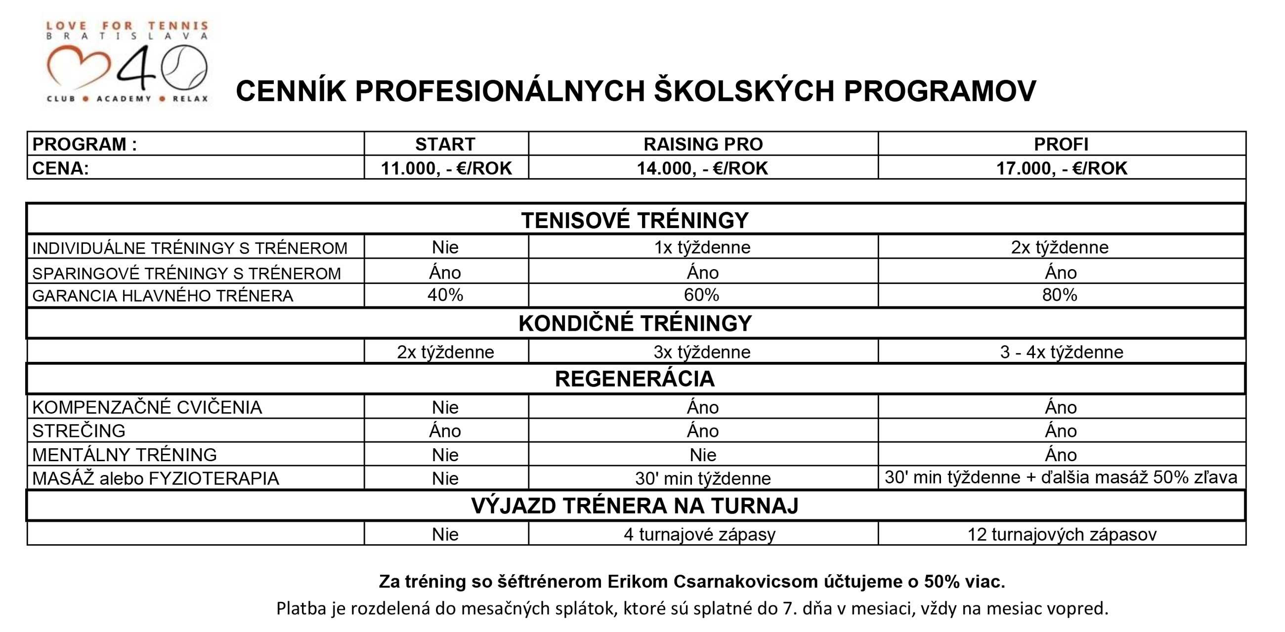 CENNIK_SCHOOL_SVK
