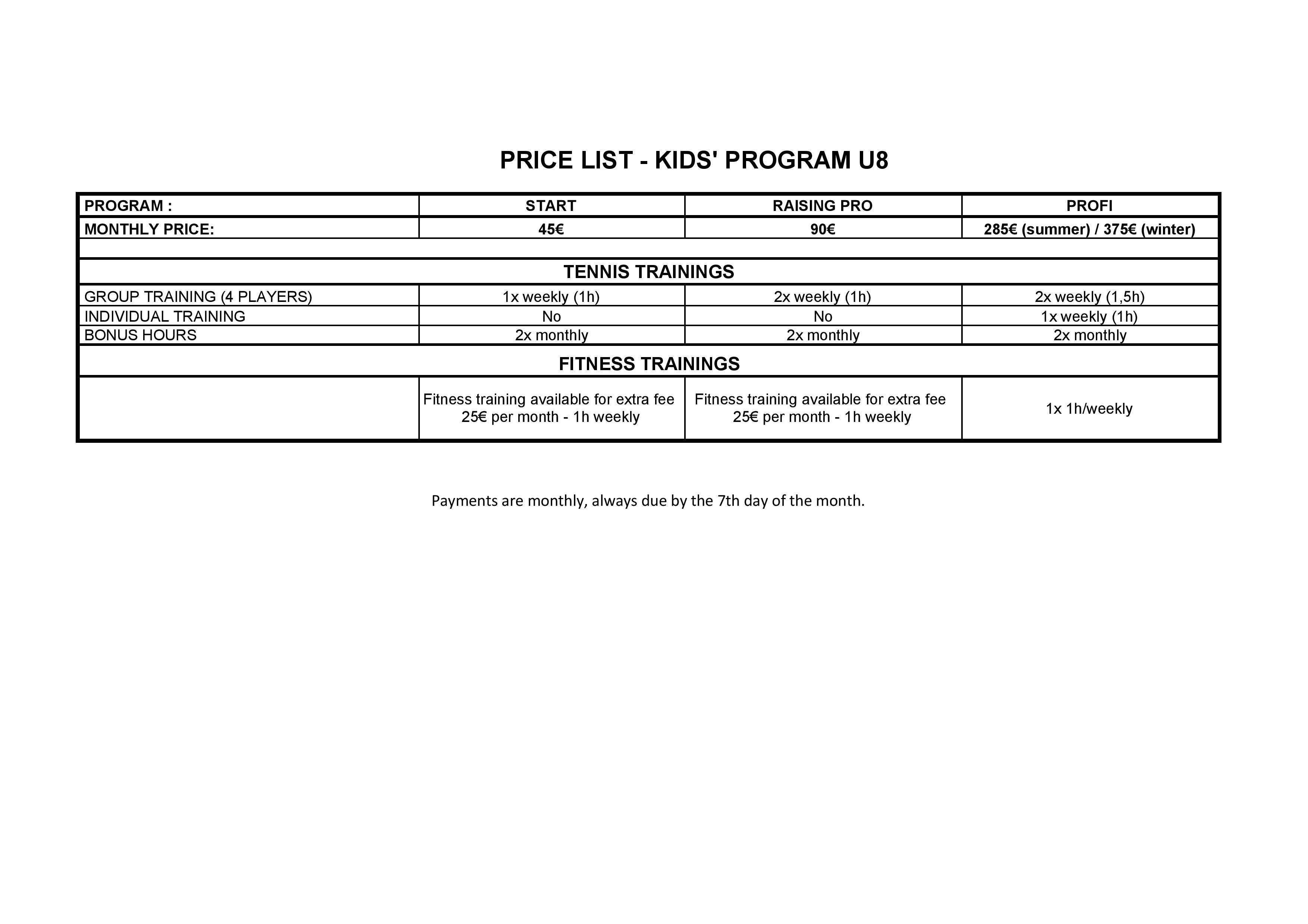 Cenniky detskeho tenisu - ENG U8 (2) (1)
