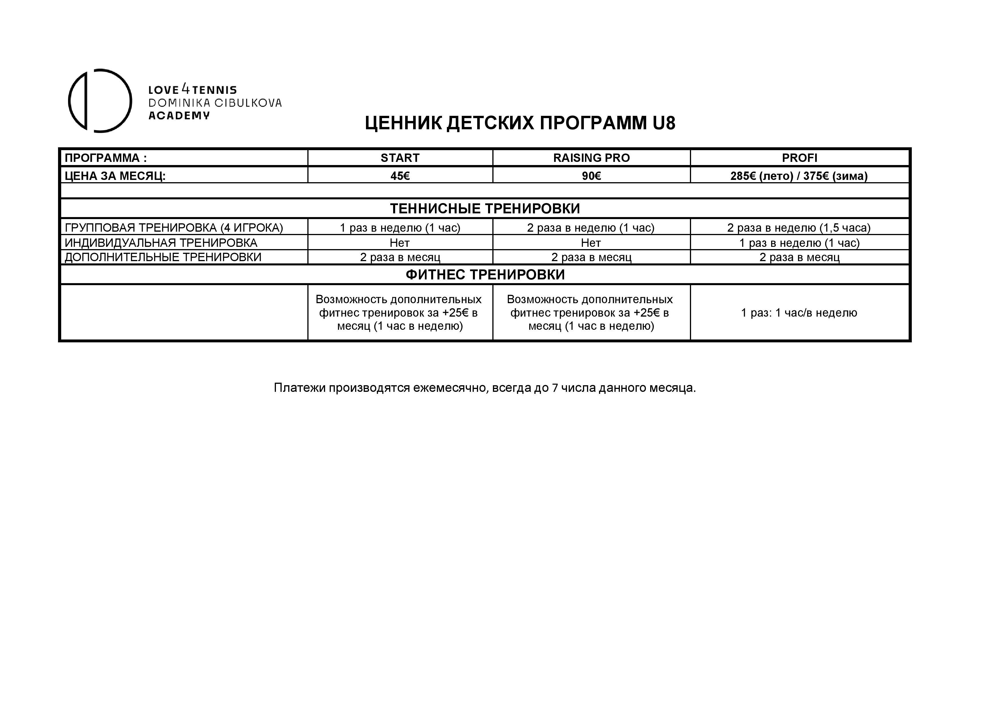 Cenniky detskeho tenisu - RUS U8