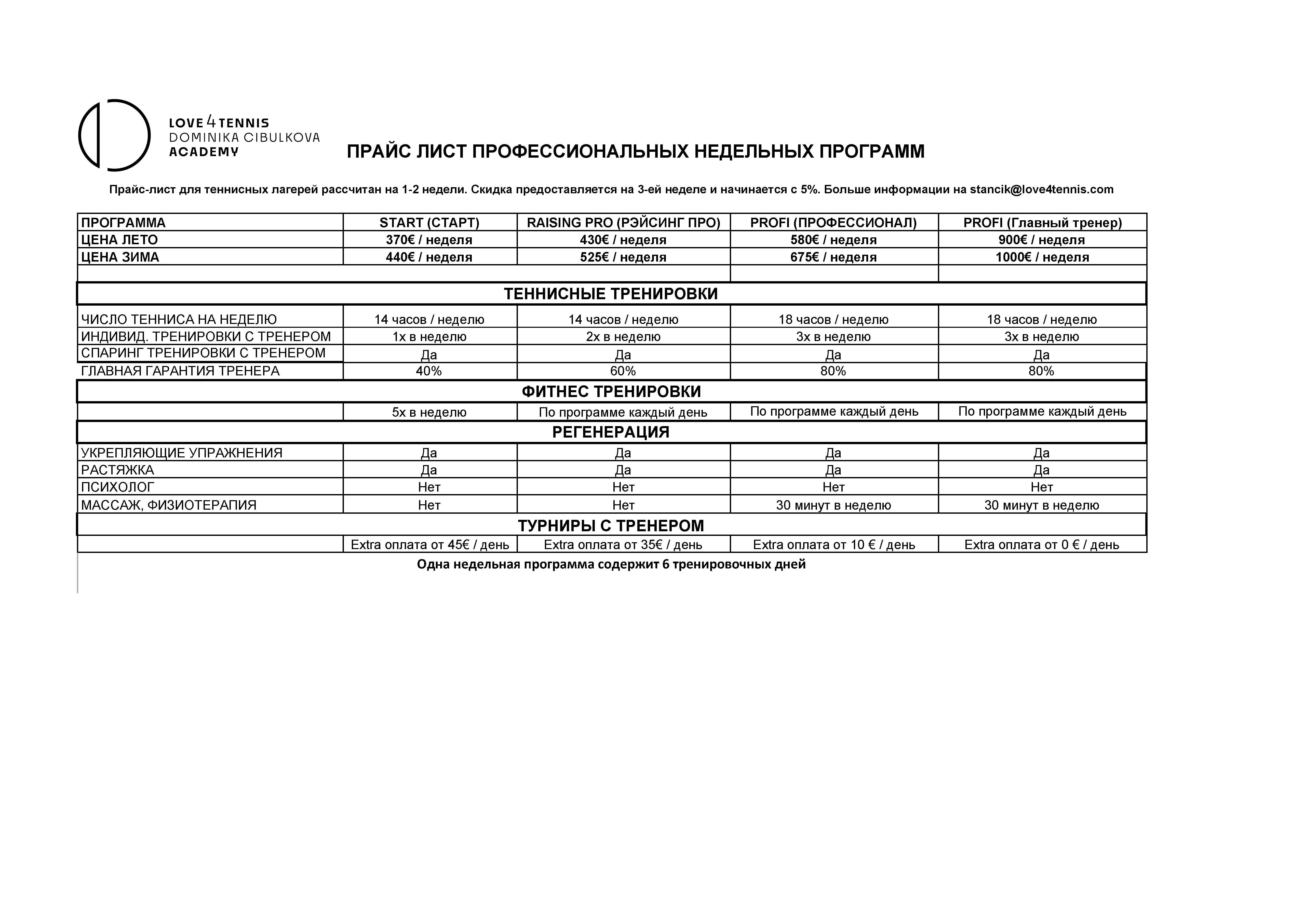 Kópia súboru pricelistL4T_rus - weekly (неделя) - Tabuľka 1
