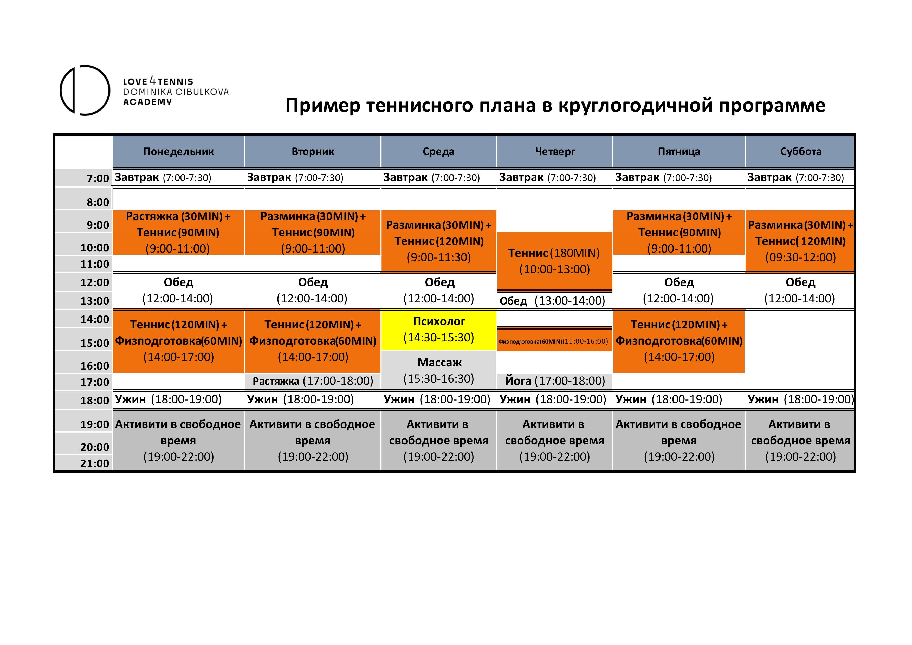 profi rusky opraveny