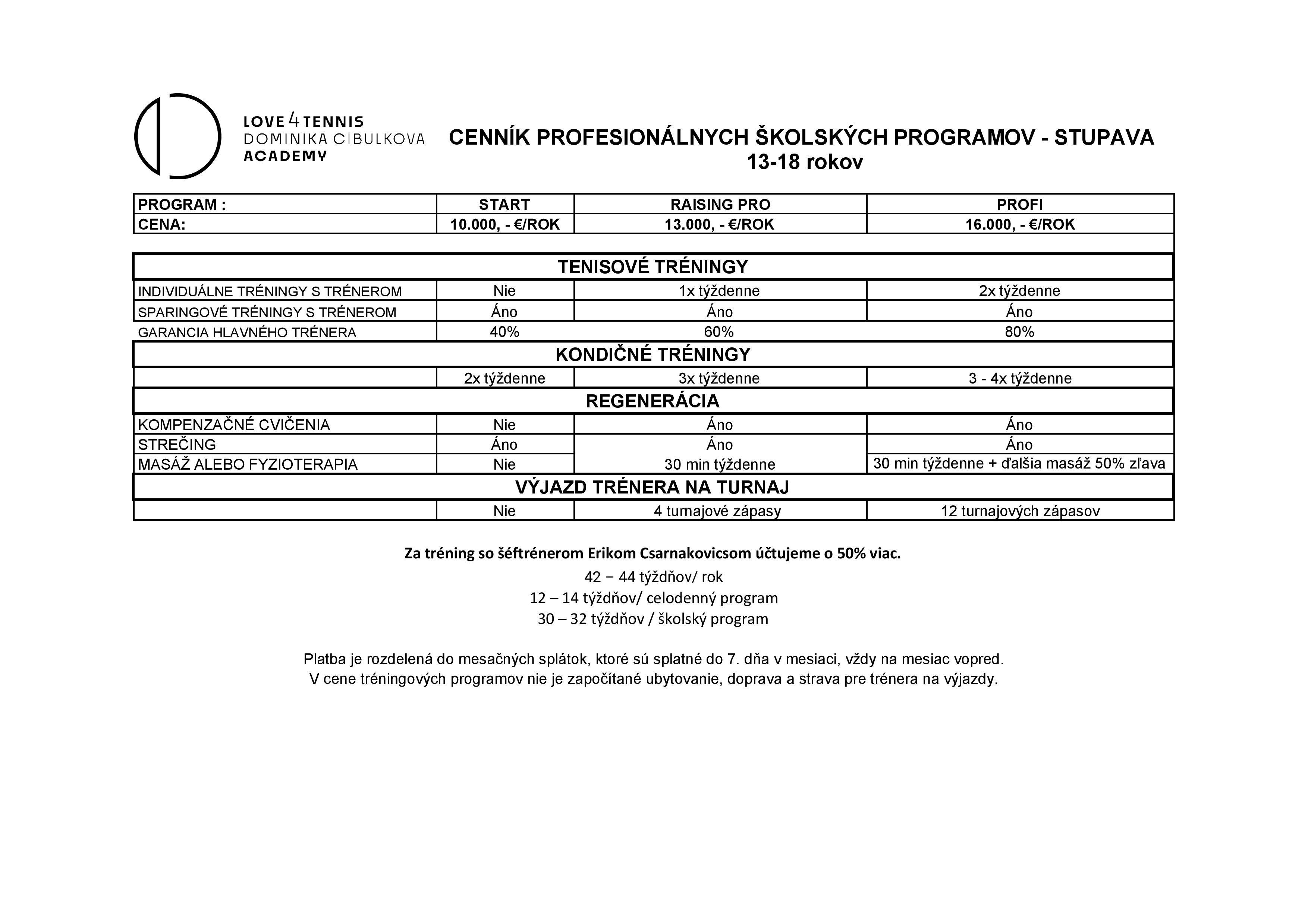 _Price list academy - SK.xls - School_1 (1)