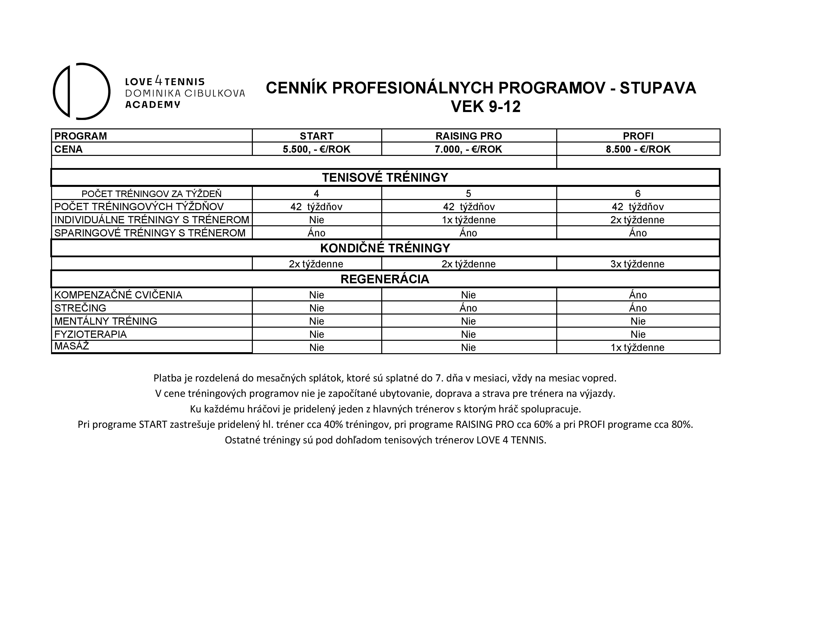 _Price list academy - SK.xls - School_2 (1)
