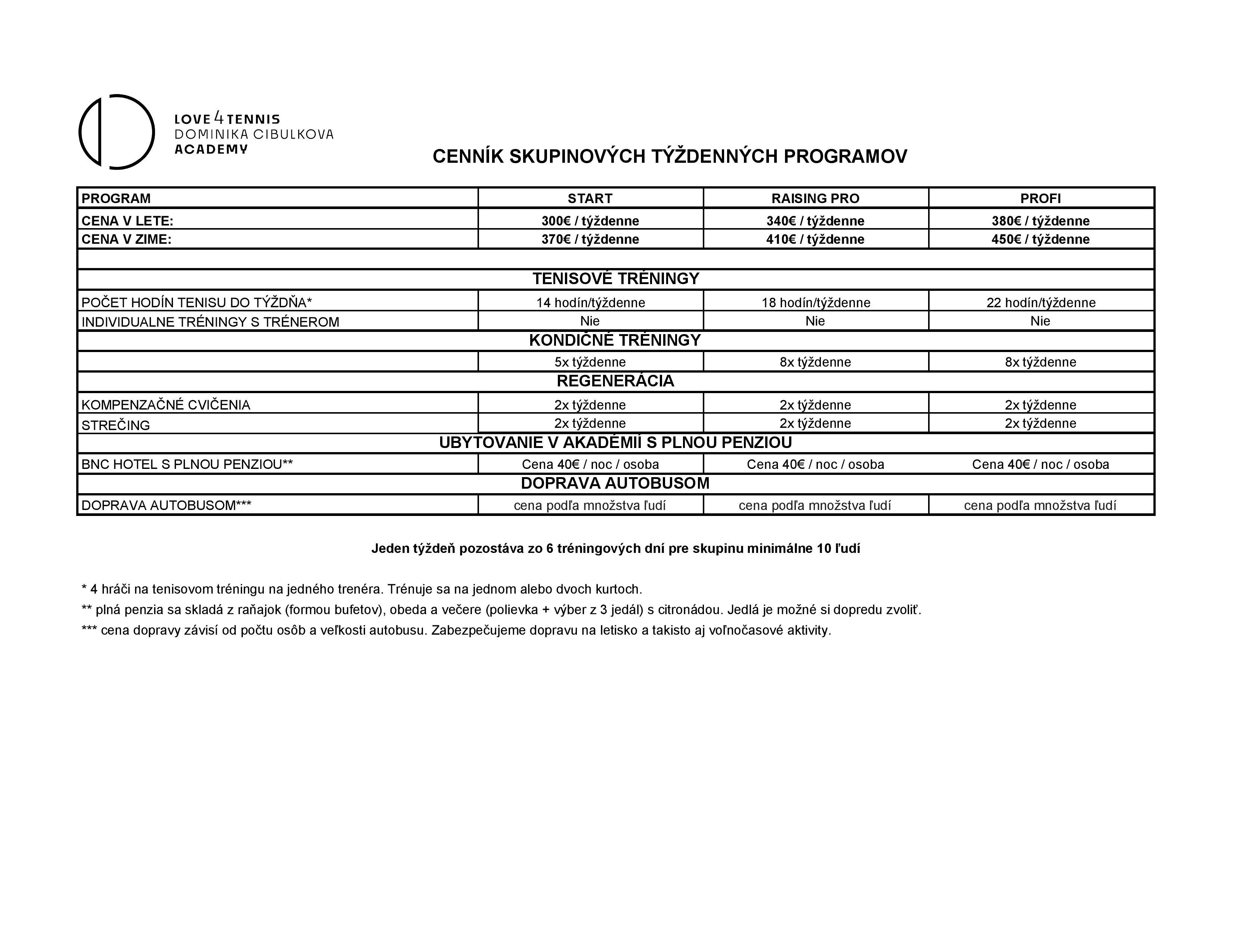 Price list academy - SK.xls - Group