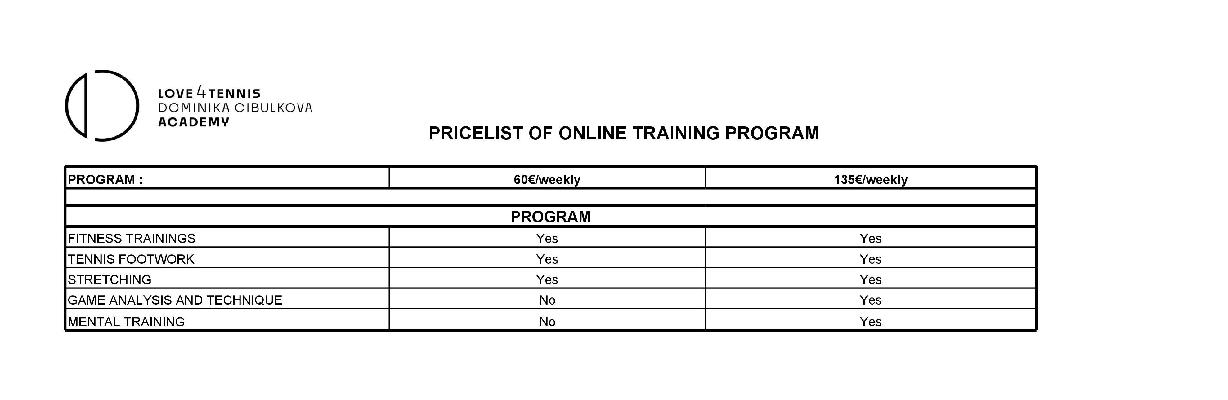 cenniky online treningu-1
